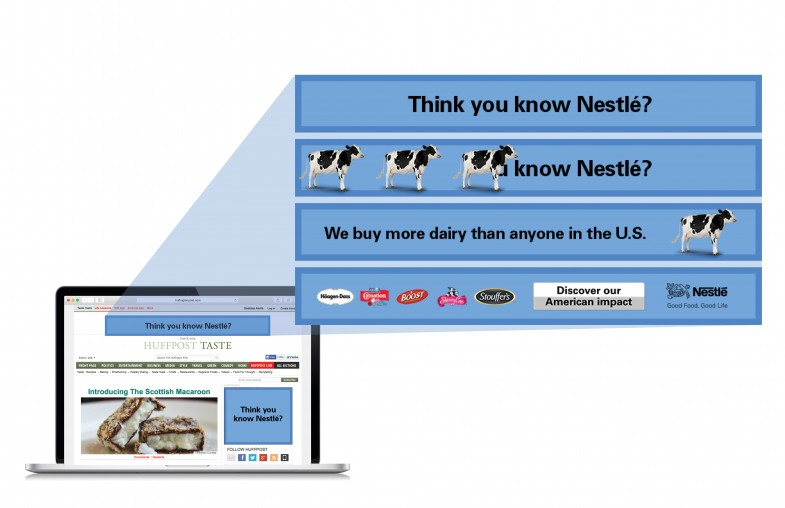 Nestle Lookbook2